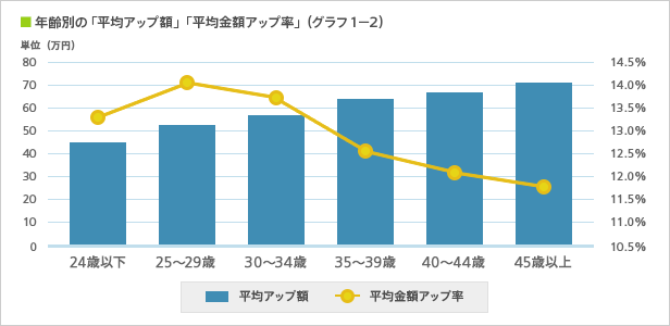 graph1-2